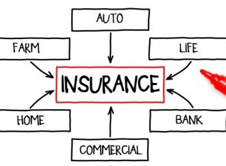 Finest Homeowner Insurance Coverage Quote